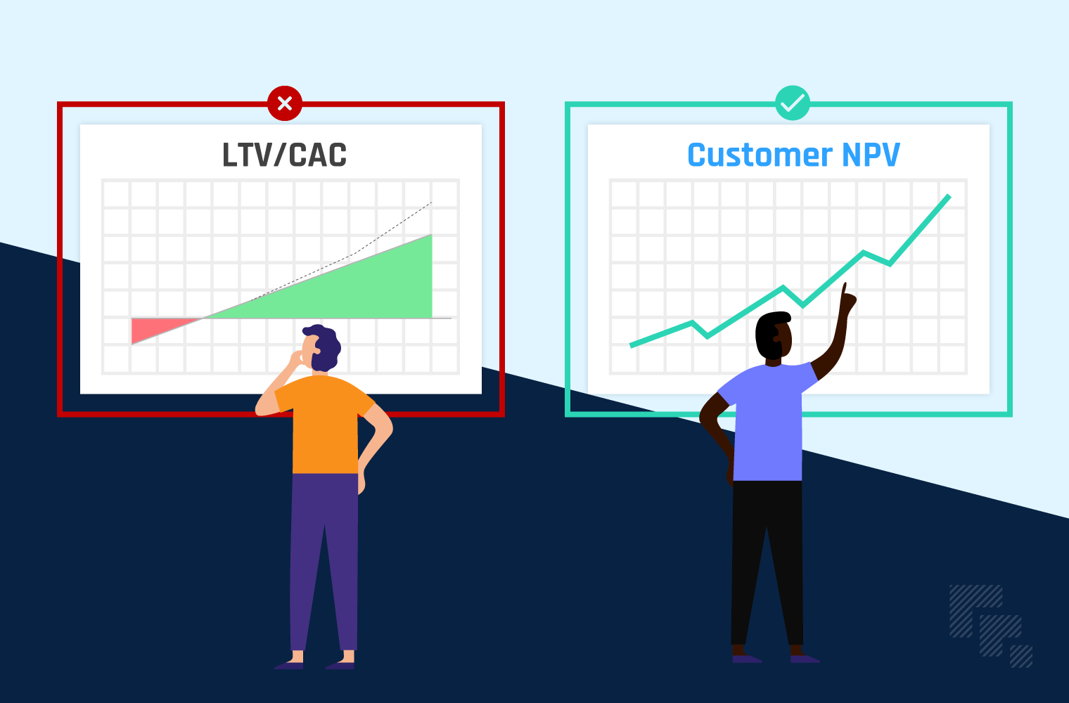 Fairest SaaS Metric - Replace LTVCAC with Customer Net Present Value